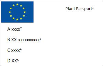 voorbeeld plantenpaspoort